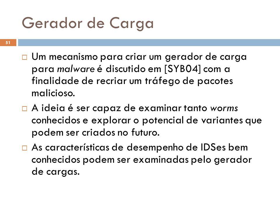 Gerador de Carga 51  Um mecanismo para criar um gerador de carga para malware é discutido em [SYB04] com a finalidade de recriar um tráfego de pacotes malicioso.