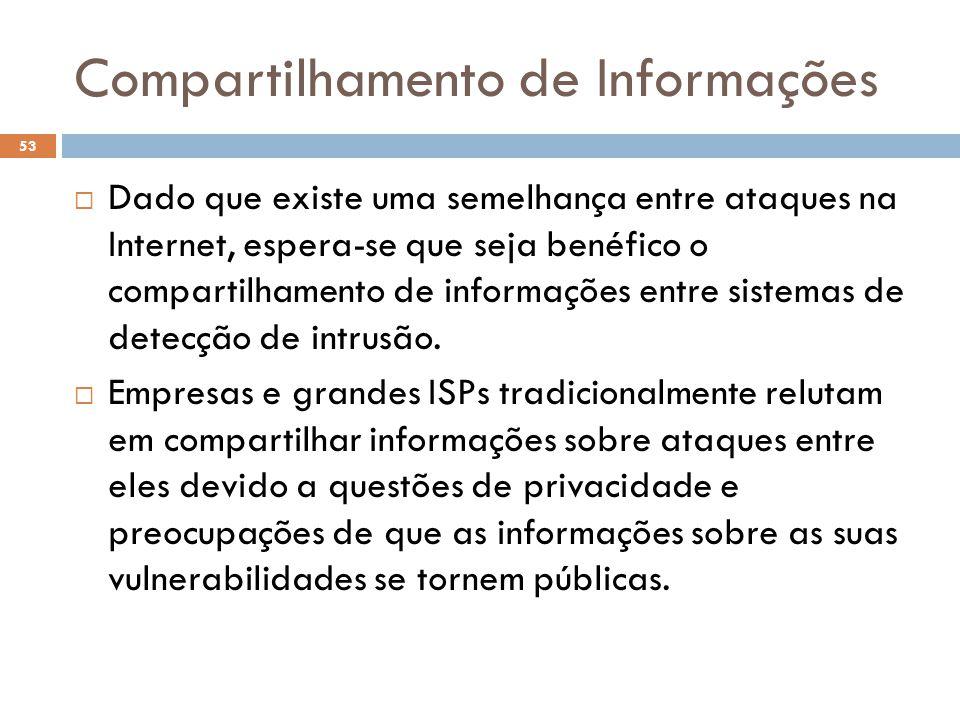 Compartilhamento de Informações 53  Dado que existe uma semelhança entre ataques na Internet, espera-se que seja benéfico o compartilhamento de informações entre sistemas de detecção de intrusão.