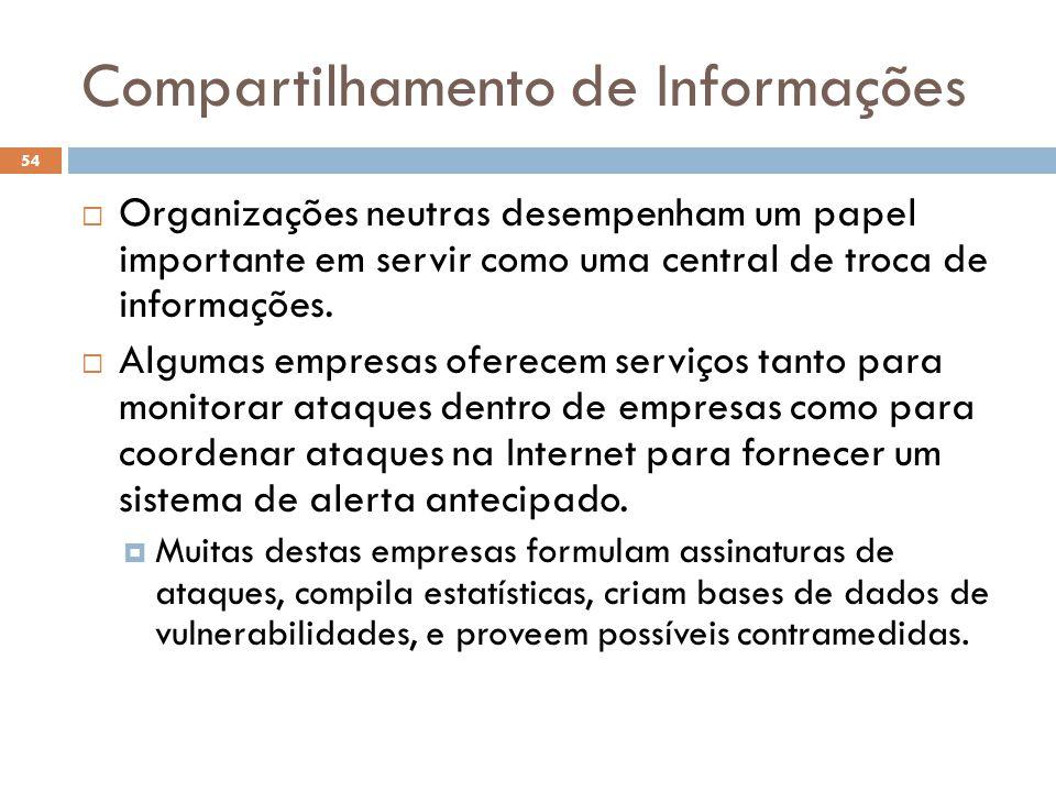 Compartilhamento de Informações 54  Organizações neutras desempenham um papel importante em servir como uma central de troca de informações.