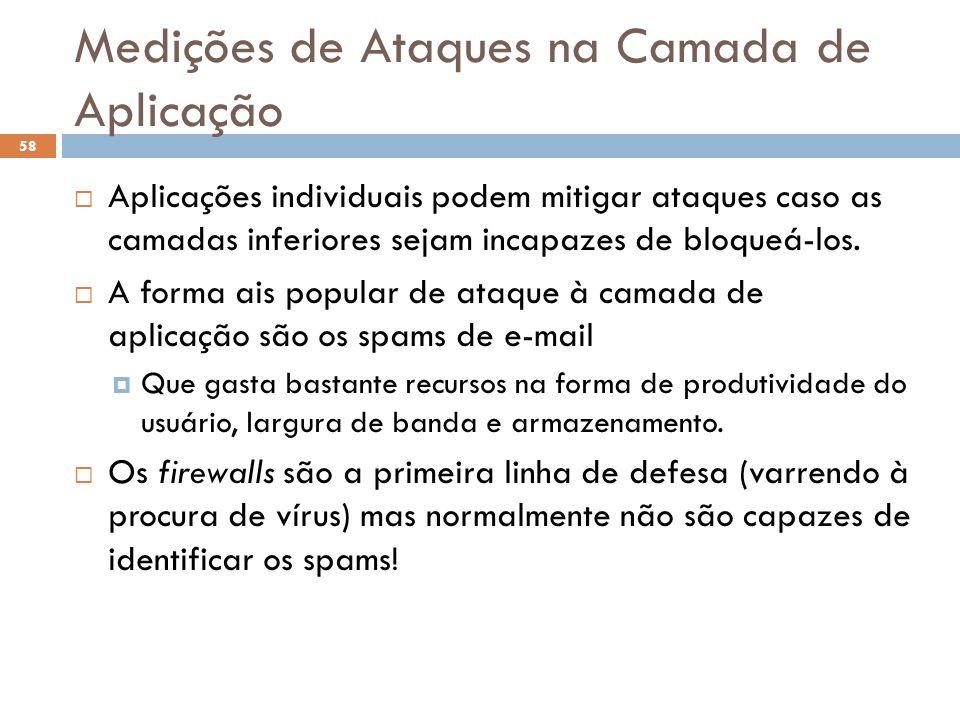 Medições de Ataques na Camada de Aplicação 58  Aplicações individuais podem mitigar ataques caso as camadas inferiores sejam incapazes de bloqueá-los.