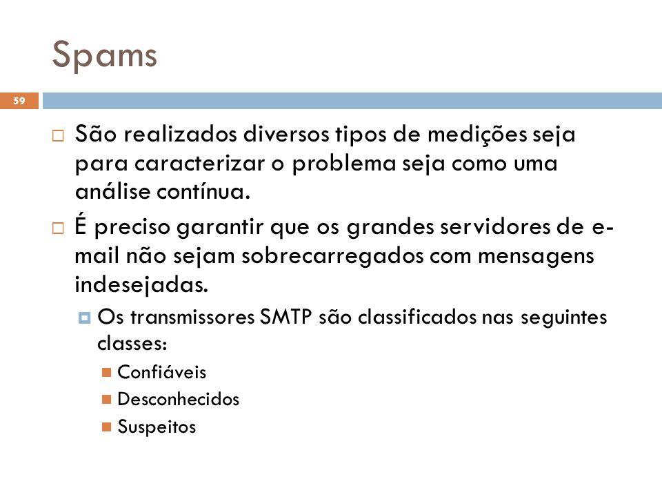 Spams 59  São realizados diversos tipos de medições seja para caracterizar o problema seja como uma análise contínua.