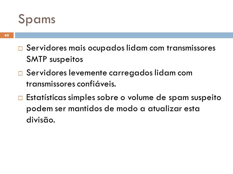Spams 60  Servidores mais ocupados lidam com transmissores SMTP suspeitos  Servidores levemente carregados lidam com transmissores confiáveis.