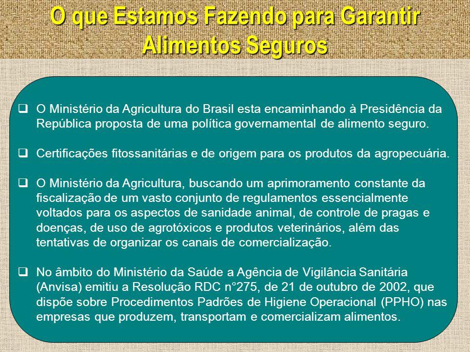O que Estamos Fazendo para Garantir Alimentos Seguros  O Ministério da Agricultura do Brasil esta encaminhando à Presidência da República proposta de