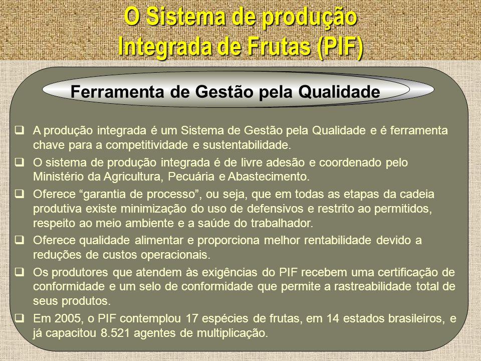 O Sistema de produção Integrada de Frutas (PIF)  A produção integrada é um Sistema de Gestão pela Qualidade e é ferramenta chave para a competitivida