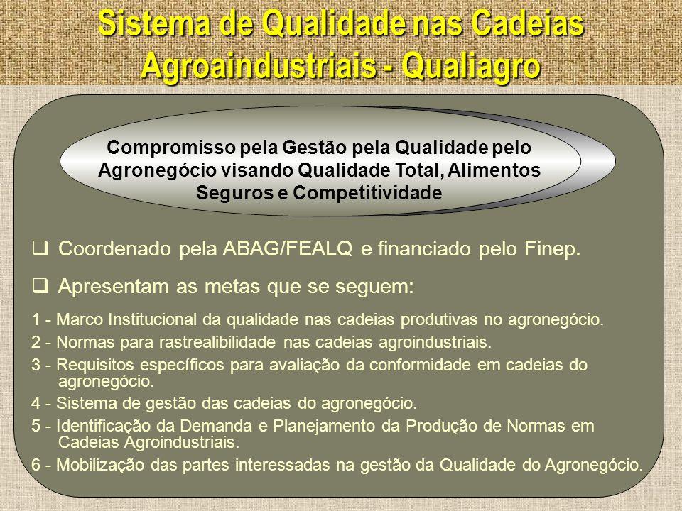 Sistema de Qualidade nas Cadeias Agroaindustriais - Qualiagro  Coordenado pela ABAG/FEALQ e financiado pelo Finep.  Apresentam as metas que se segue