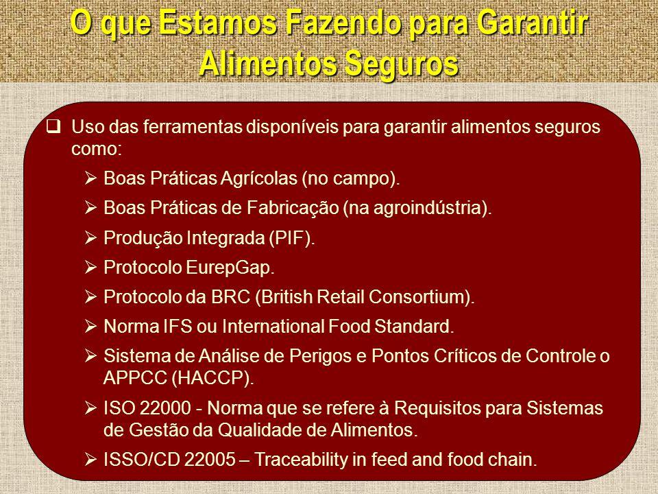 O que Estamos Fazendo para Garantir Alimentos Seguros  Uso das ferramentas disponíveis para garantir alimentos seguros como:  Boas Práticas Agrícola