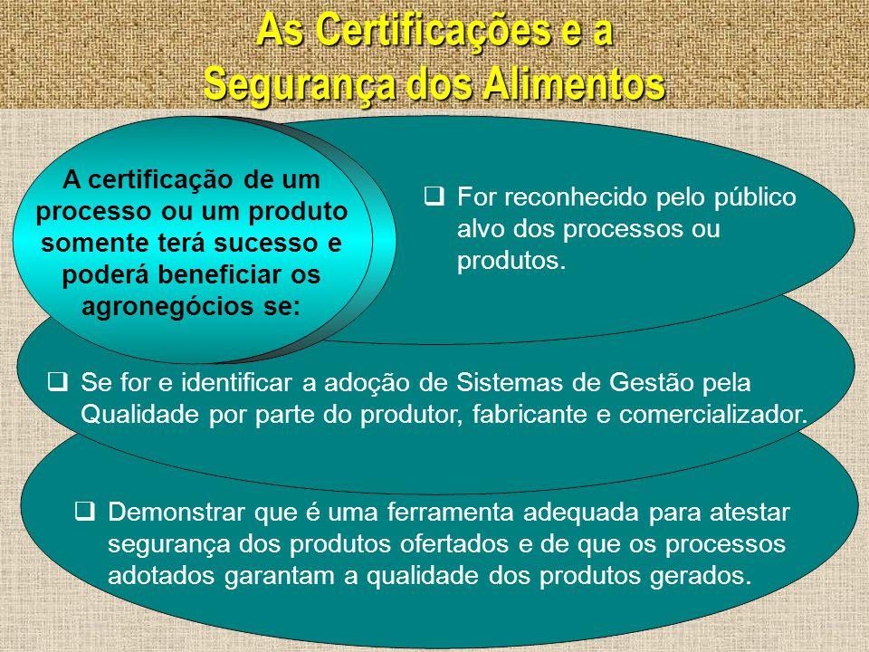 As Certificações e a Segurança dos Alimentos  Demonstrar que é uma ferramenta adequada para atestar segurança dos produtos ofertados e de que os proc