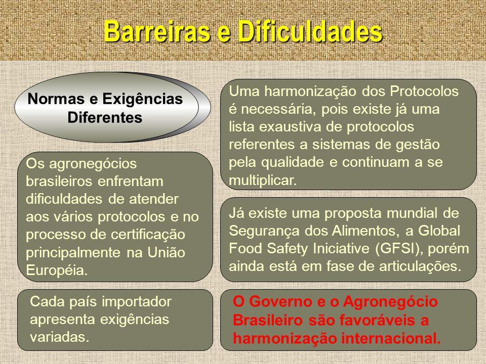 Barreiras e Dificuldades Os agronegócios brasileiros enfrentam dificuldades de atender aos vários protocolos e no processo de certificação principalme