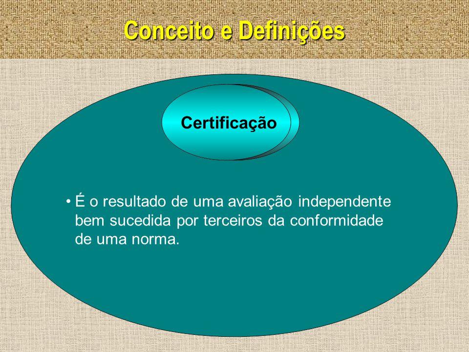 Conceito e Definições Certificação É o resultado de uma avaliação independente bem sucedida por terceiros da conformidade de uma norma.