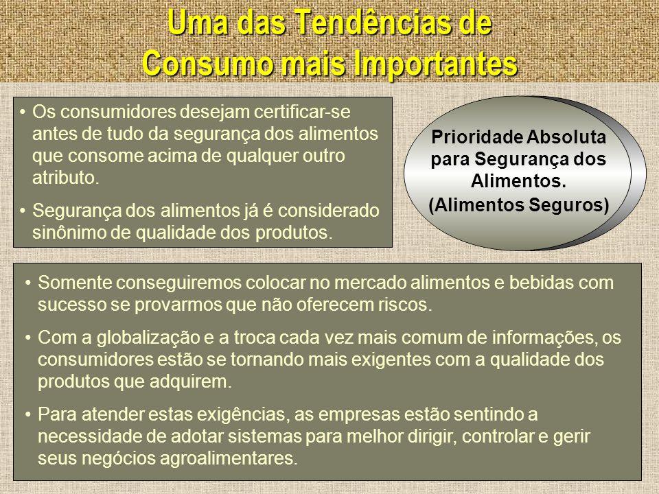 Uma das Tendências de Consumo mais Importantes Prioridade Absoluta para Segurança dos Alimentos. (Alimentos Seguros) Os consumidores desejam certifica