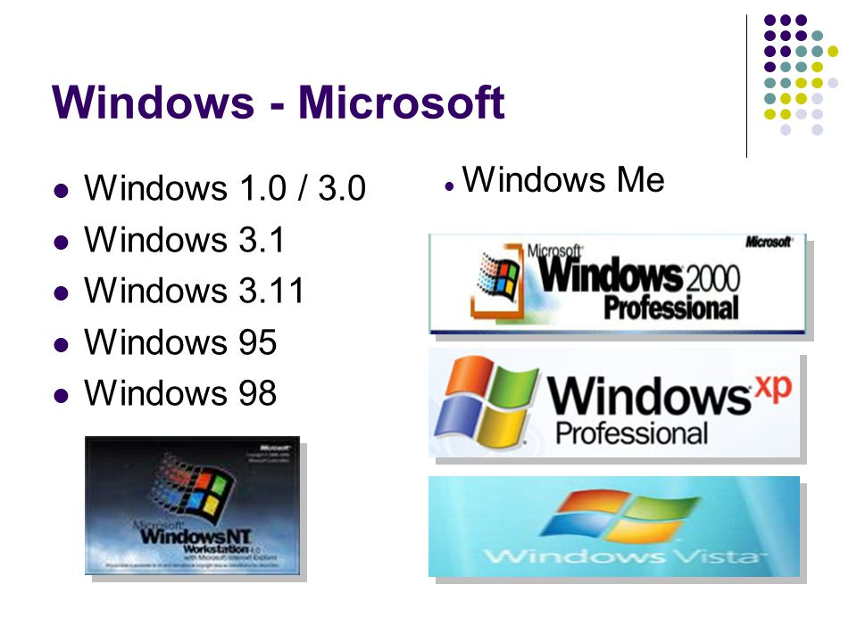Windows - Microsoft Windows 1.0 / 3.0 Windows 3.1 Windows 3.11 Windows 95 Windows 98 Windows Me