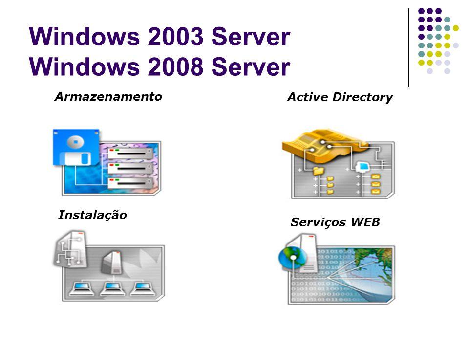 Windows 2003 Server Windows 2008 Server Armazenamento Active Directory Instalação Serviços WEB