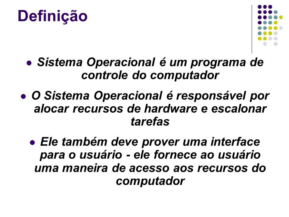Definição Sistema Operacional é um programa de controle do computador O Sistema Operacional é responsável por alocar recursos de hardware e escalonar