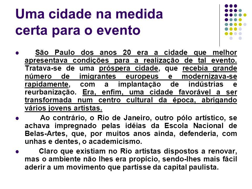 Uma cidade na medida certa para o evento São Paulo dos anos 20 era a cidade que melhor apresentava condições para a realização de tal evento. Tratava-