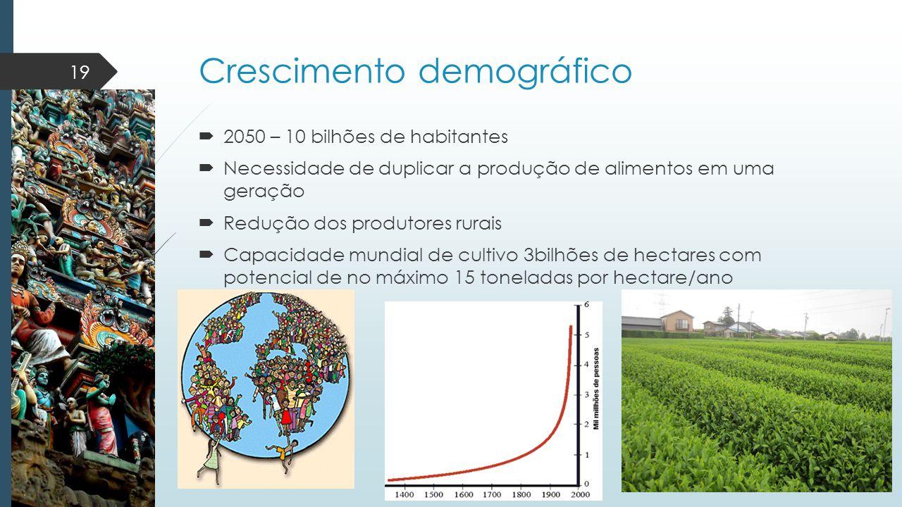 Crescimento demográfico  2050 – 10 bilhões de habitantes  Necessidade de duplicar a produção de alimentos em uma geração  Redução dos produtores ru