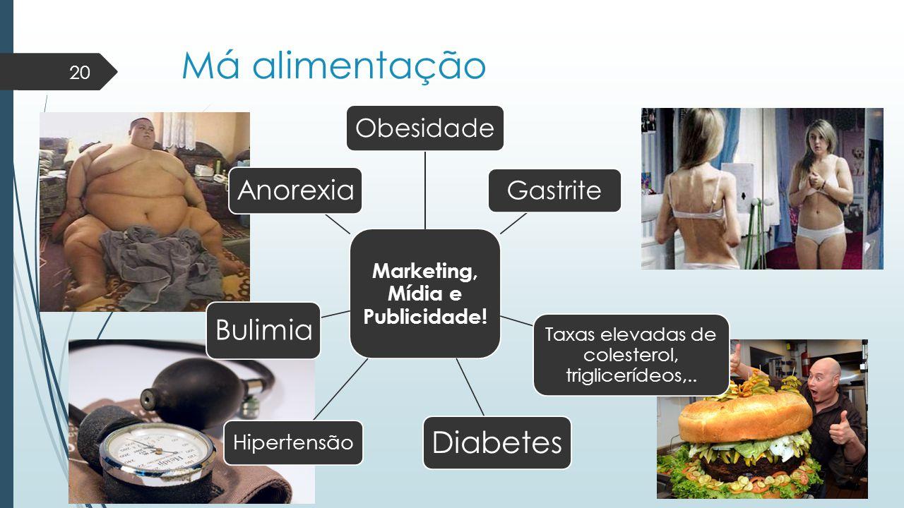 Má alimentação 20 Marketing, Mídia e Publicidade! Obesidade Gastrite Taxas elevadas de colesterol, triglicerídeos,.. Diabetes Hipertensão Bulimia Anor