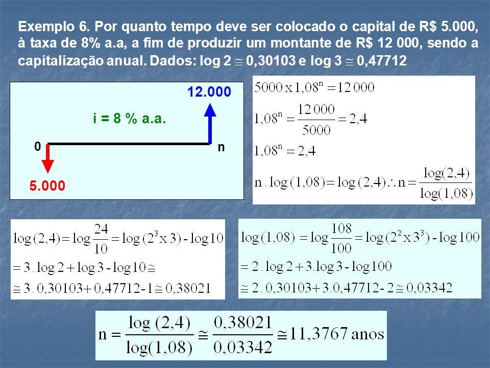 i = 8 % a.a. 12.000 5.000 0 n Exemplo 6. Por quanto tempo deve ser colocado o capital de R$ 5.000, à taxa de 8% a.a, a fim de produzir um montante de