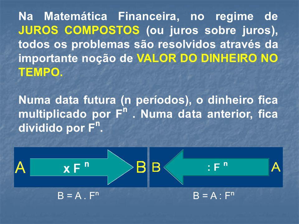 Na Matemática Financeira, no regime de JUROS COMPOSTOS (ou juros sobre juros), todos os problemas são resolvidos através da importante noção de VALOR