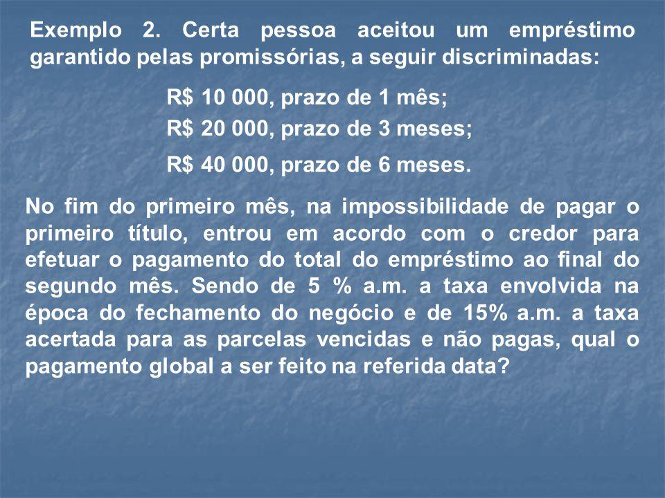 Exemplo 2. Certa pessoa aceitou um empréstimo garantido pelas promissórias, a seguir discriminadas: R$ 10 000, prazo de 1 mês; R$ 20 000, prazo de 3 m