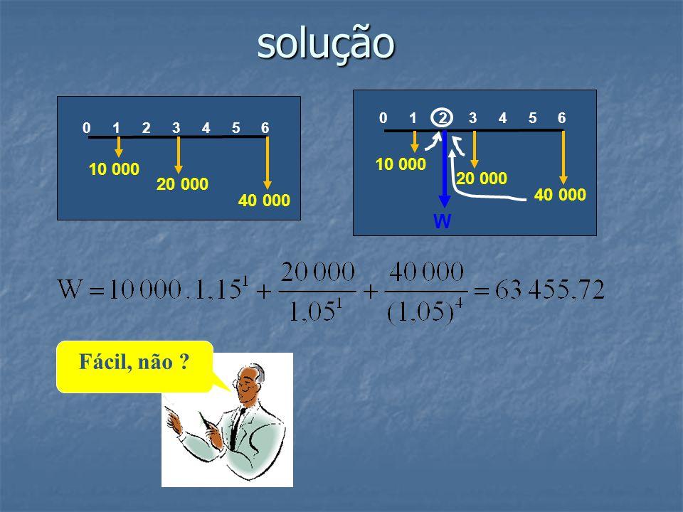 10 000 20 000 40 000 0 1 2 3 4 5 6 W 10 000 20 000 40 000 Fácil, não ? solução
