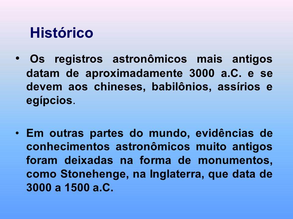 Os registros astronômicos mais antigos datam de aproximadamente 3000 a.C. e se devem aos chineses, babilônios, assírios e egípcios. Em outras partes d
