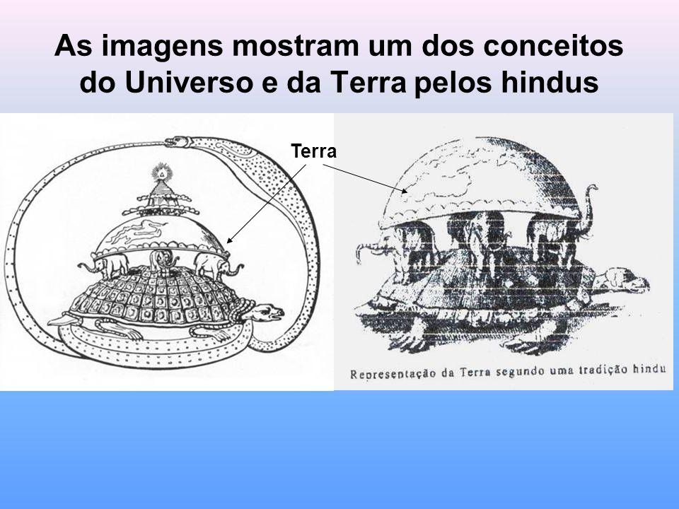 As imagens mostram um dos conceitos do Universo e da Terra pelos hindus Terra