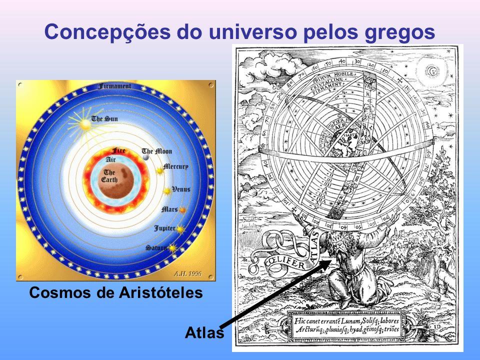 Modelo Geocêntrico Cláudio Ptolomeu (90-168 A.D) Este modelo tinha a aprovação da Igreja Católica, pois de acordo com as escrituras, a Terra estava fixa no centro do Universo.