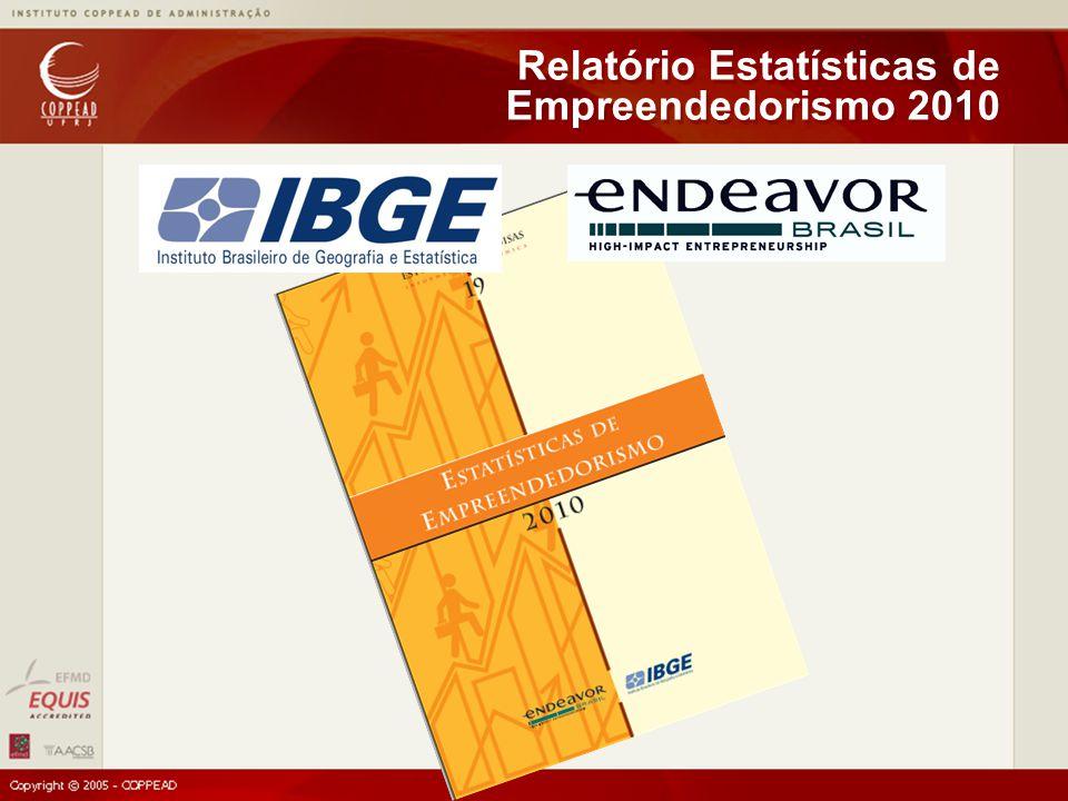 Relatório Estatísticas de Empreendedorismo 2010