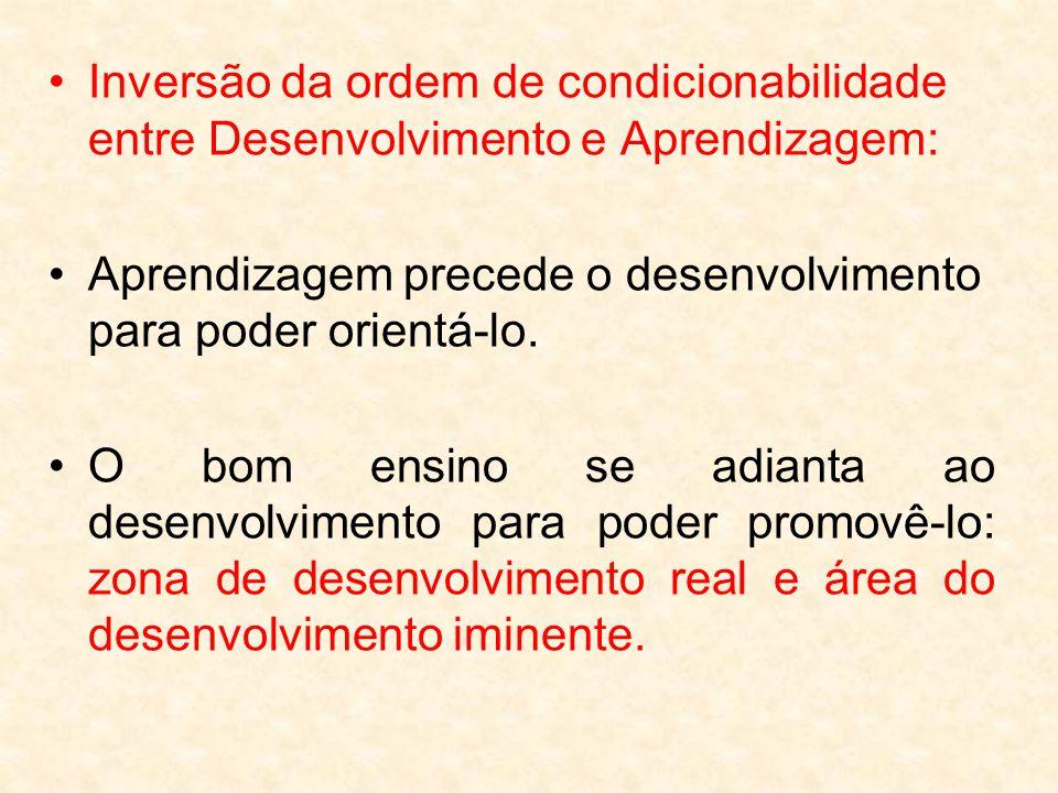Inversão da ordem de condicionabilidade entre Desenvolvimento e Aprendizagem: Aprendizagem precede o desenvolvimento para poder orientá-lo. O bom ensi