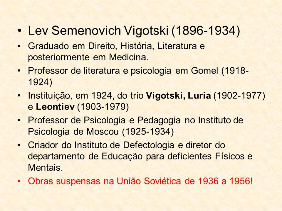 Lev Semenovich Vigotski (1896-1934) Graduado em Direito, História, Literatura e posteriormente em Medicina. Professor de literatura e psicologia em Go