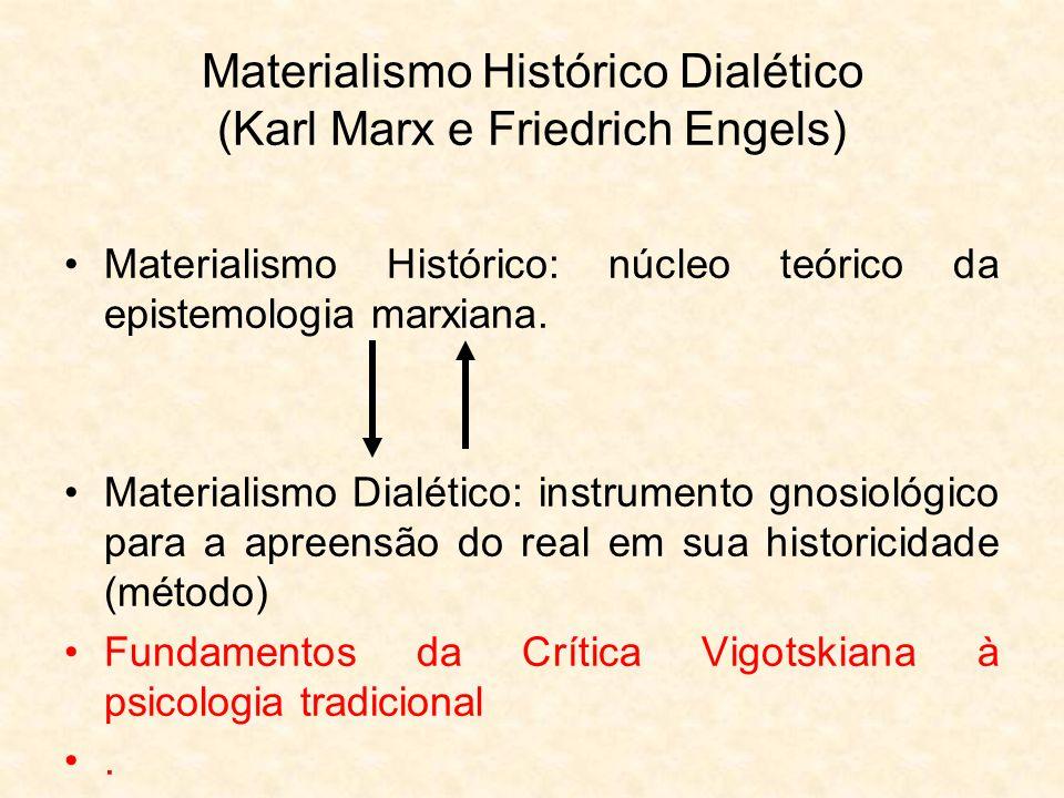 Materialismo Histórico Dialético (Karl Marx e Friedrich Engels) Materialismo Histórico: núcleo teórico da epistemologia marxiana. Materialismo Dialéti