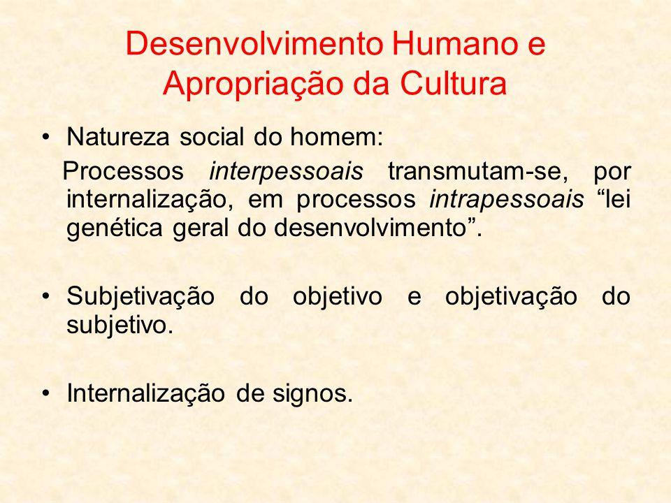 Desenvolvimento Humano e Apropriação da Cultura Natureza social do homem: Processos interpessoais transmutam-se, por internalização, em processos intr