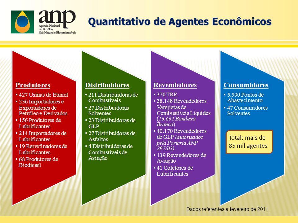 Quantitativo de Agentes Econômicos Dados referentes a fevereiro de 2011.