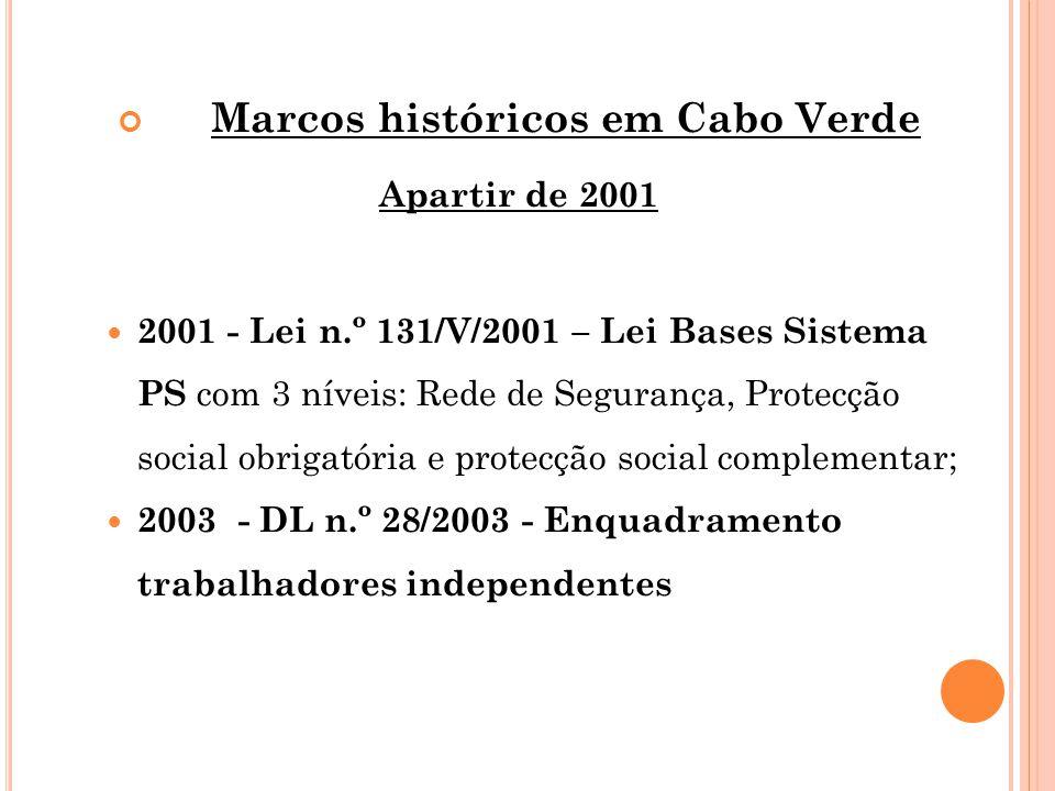 Marcos históricos em Cabo Verde Apartir de 2001 2001 - Lei n.º 131/V/2001 – Lei Bases Sistema PS com 3 níveis: Rede de Segurança, Protecção social obrigatória e protecção social complementar; 2003 - DL n.º 28/2003 - Enquadramento trabalhadores independentes
