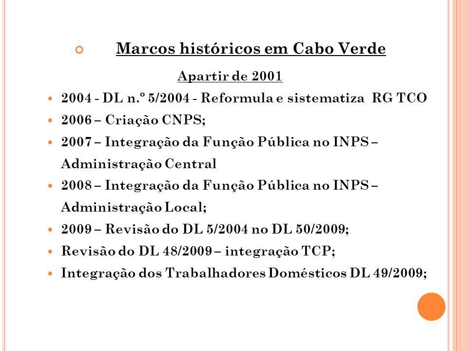 Marcos históricos em Cabo Verde Apartir de 2001 2004 - DL n.º 5/2004 - Reformula e sistematiza RG TCO 2006 – Criação CNPS; 2007 – Integração da Função Pública no INPS – Administração Central 2008 – Integração da Função Pública no INPS – Administração Local; 2009 – Revisão do DL 5/2004 no DL 50/2009; Revisão do DL 48/2009 – integração TCP; Integração dos Trabalhadores Domésticos DL 49/2009;