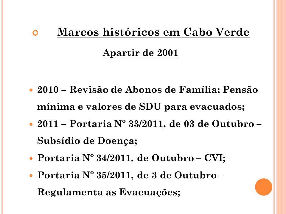 Marcos históricos em Cabo Verde Apartir de 2001 2010 – Revisão de Abonos de Família; Pensão mínima e valores de SDU para evacuados; 2011 – Portaria Nº
