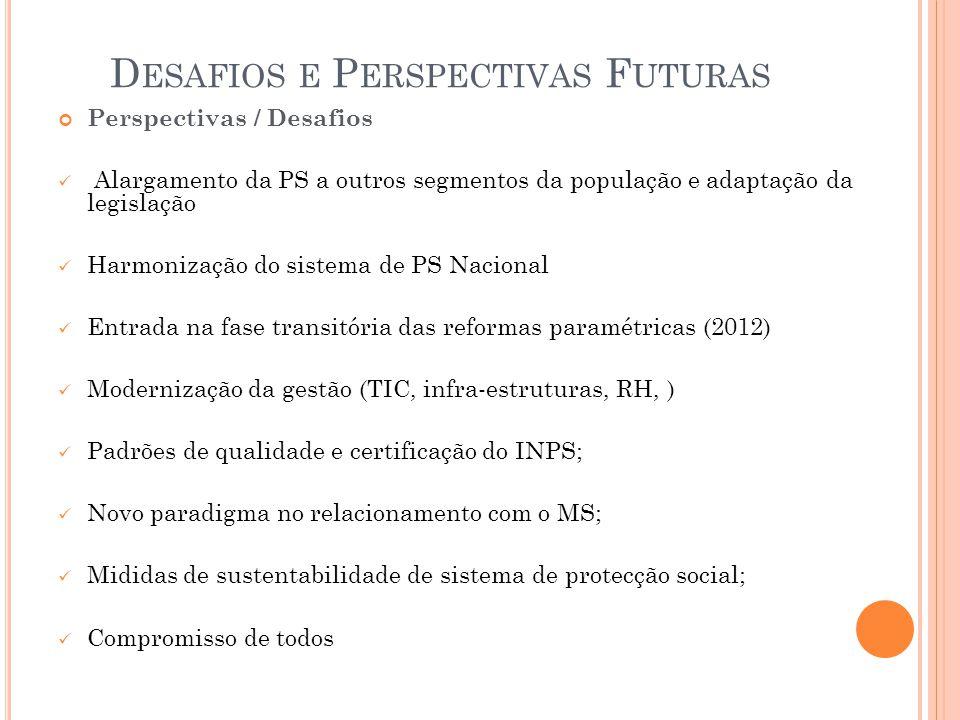 D ESAFIOS E P ERSPECTIVAS F UTURAS Perspectivas / Desafios Alargamento da PS a outros segmentos da população e adaptação da legislação Harmonização do