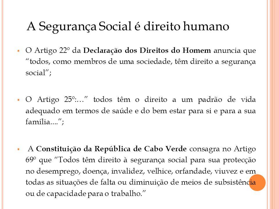 """A Segurança Social é direito humano  O Artigo 22º da Declaração dos Direitos do Homem anuncia que """"todos, como membros de uma sociedade, têm direito"""
