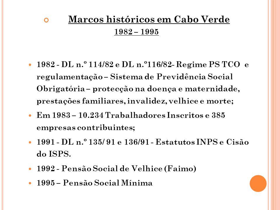 Marcos históricos em Cabo Verde 1982 – 1995 1982 - DL n.º 114/82 e DL n.º116/82- Regime PS TCO e regulamentação – Sistema de Previdência Social Obrigatória – protecção na doença e maternidade, prestações familiares, invalidez, velhice e morte; Em 1983 – 10.234 Trabalhadores Inscritos e 385 empresas contribuintes; 1991 - DL n.º 135/ 91 e 136/91 - Estatutos INPS e Cisão do ISPS.