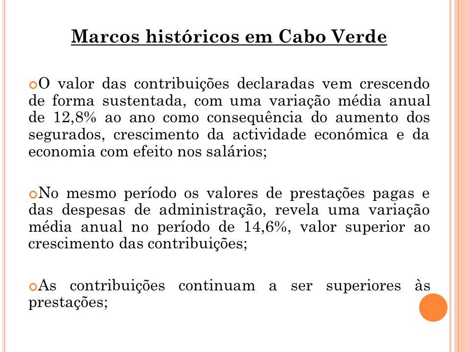Marcos históricos em Cabo Verde O valor das contribuições declaradas vem crescendo de forma sustentada, com uma variação média anual de 12,8% ao ano c