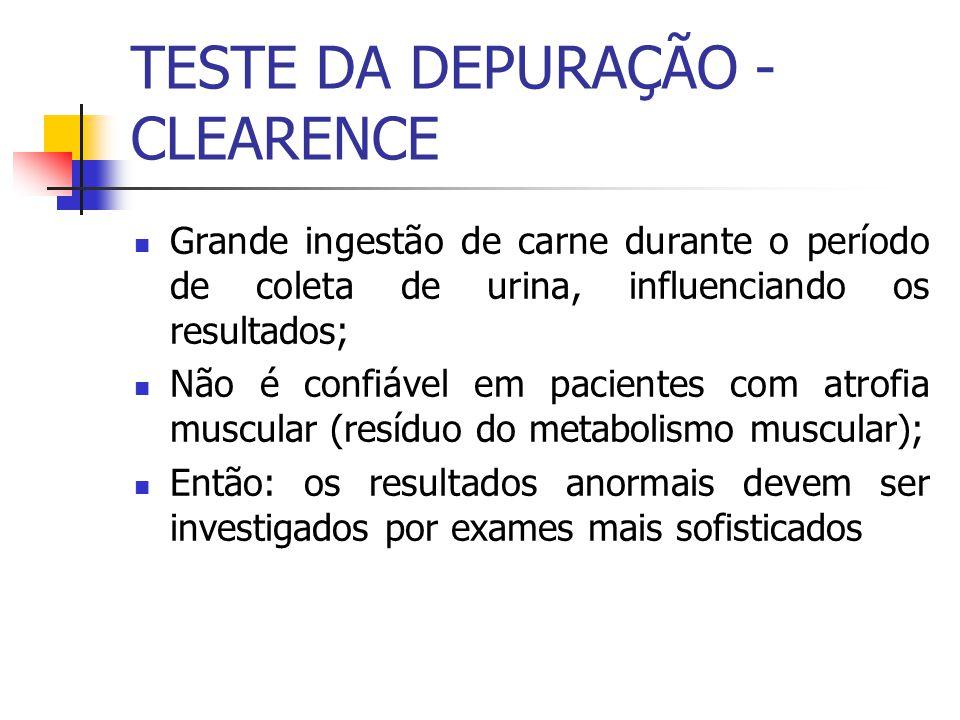 Grande ingestão de carne durante o período de coleta de urina, influenciando os resultados; Não é confiável em pacientes com atrofia muscular (resíduo