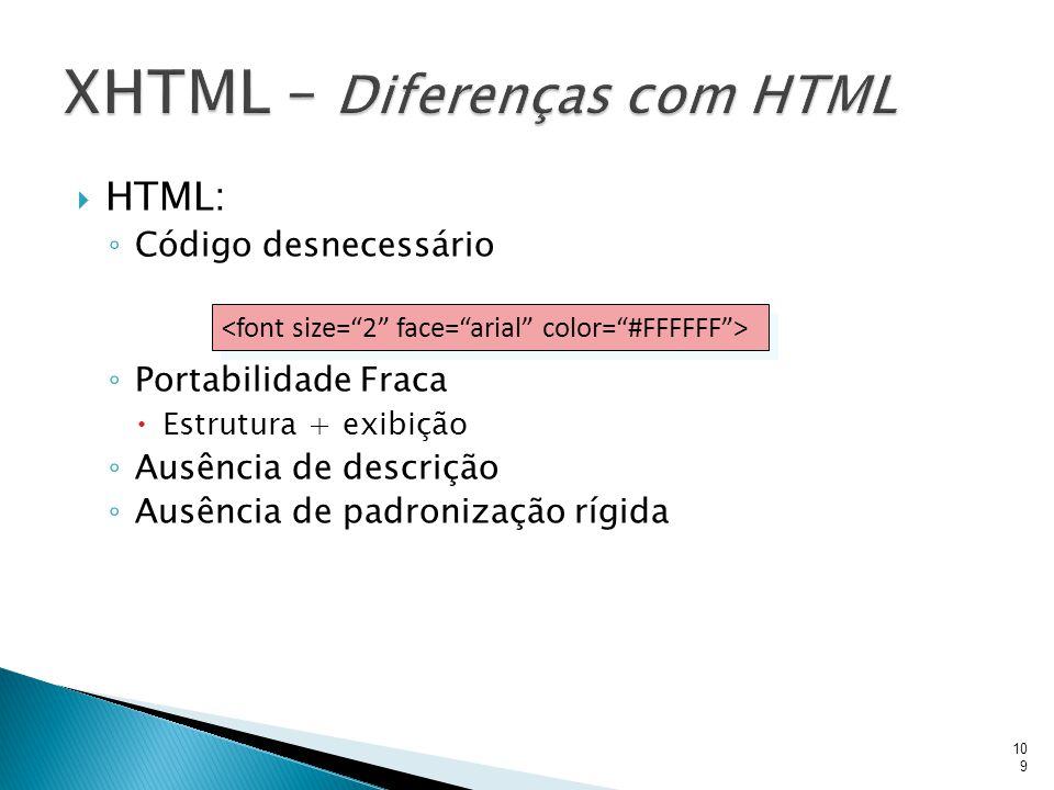  HTML: ◦ Código desnecessário ◦ Portabilidade Fraca  Estrutura + exibição ◦ Ausência de descrição ◦ Ausência de padronização rígida 109