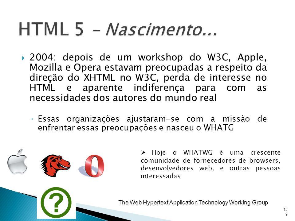  2004: depois de um workshop do W3C, Apple, Mozilla e Opera estavam preocupadas a respeito da direção do XHTML no W3C, perda de interesse no HTML e a