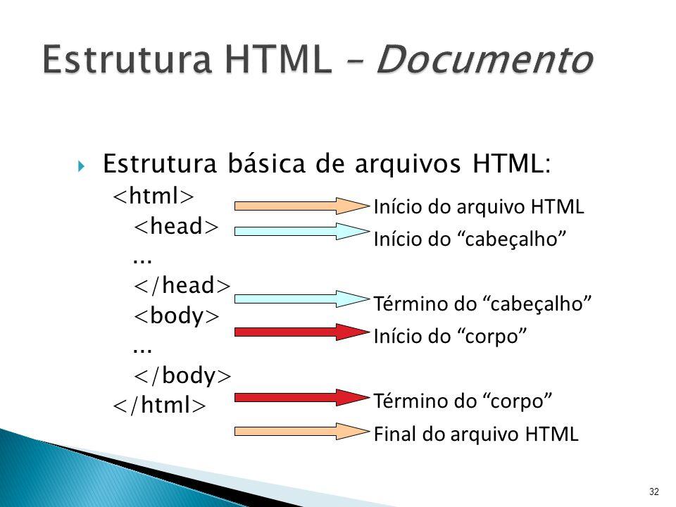 """ Estrutura básica de arquivos HTML:...... 32 Início do arquivo HTML Início do """"cabeçalho"""" Término do """"cabeçalho"""" Início do """"corpo"""" Término do """"corpo"""""""