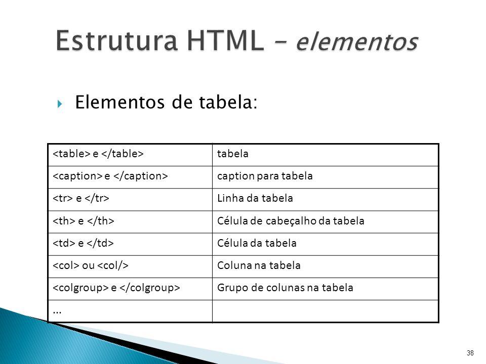  Elementos de tabela: e tabela e caption para tabela e Linha da tabela e Célula de cabeçalho da tabela e Célula da tabela ou Coluna na tabela e Grupo