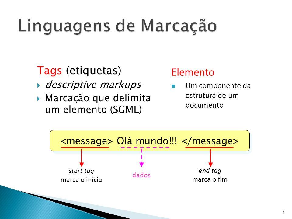 Tags (etiquetas)  descriptive markups  Marcação que delimita um elemento (SGML) 4 Elemento Um componente da estrutura de um documento Olá mundo!!! s