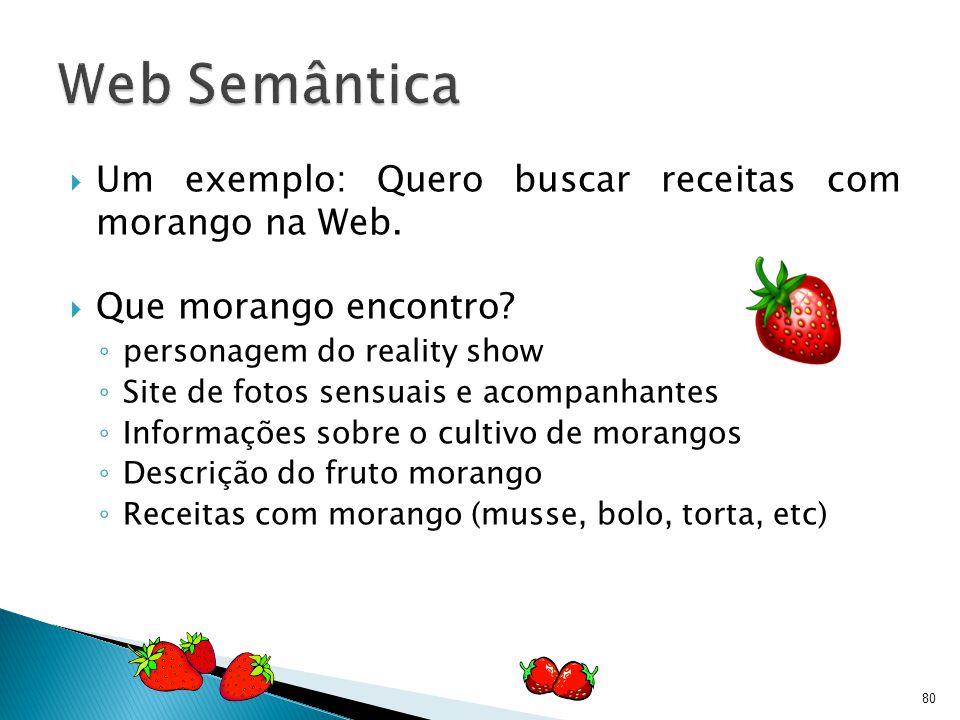  Um exemplo: Quero buscar receitas com morango na Web.  Que morango encontro? ◦ personagem do reality show ◦ Site de fotos sensuais e acompanhantes
