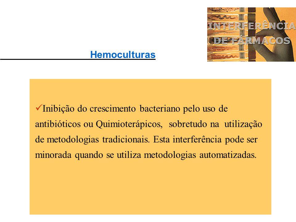 Nitrito: (ácido para arsanilico)Ácido ascórbico Leucócitos: (éster derivado de aminoácido pirrólico)níveis altos de fármacos podem causar reações fals