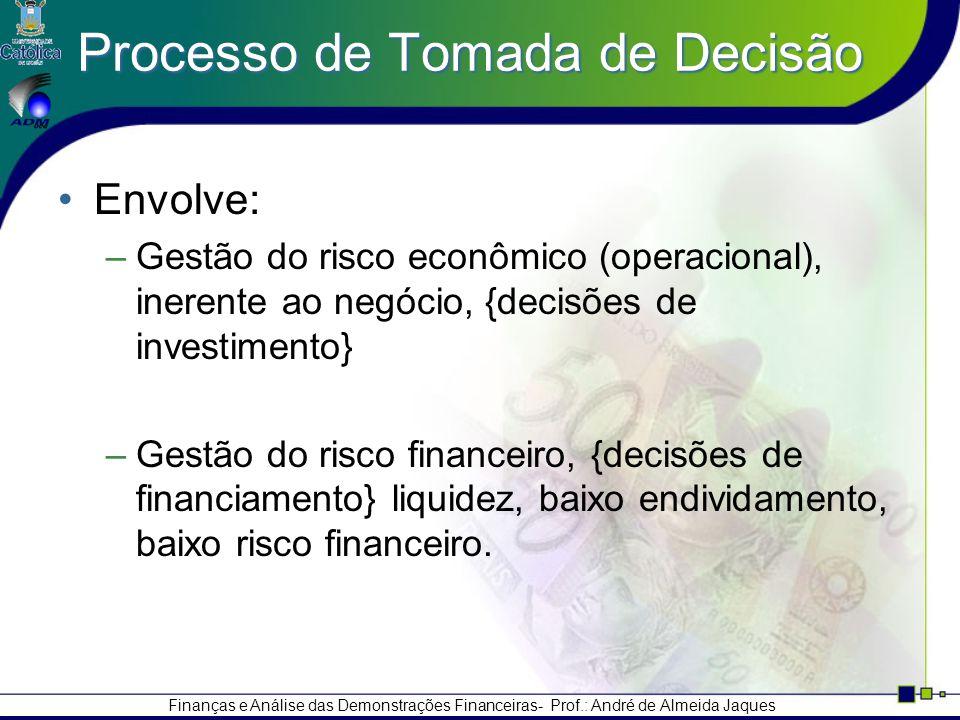 Finanças e Análise das Demonstrações Financeiras- Prof.: André de Almeida Jaques Processo de Tomada de Decisão Envolve: –Gestão do risco econômico (operacional), inerente ao negócio, {decisões de investimento} –Gestão do risco financeiro, {decisões de financiamento} liquidez, baixo endividamento, baixo risco financeiro.