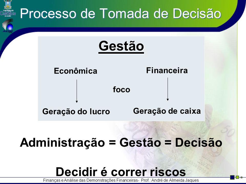 Finanças e Análise das Demonstrações Financeiras- Prof.: André de Almeida Jaques Processo de Tomada de Decisão Gestão Econômica Financeira foco Geração do lucro Geração de caixa Administração = Gestão = Decisão Decidir é correr riscos